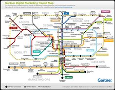 Gartner représente le parcours marketing digital par un plan de métro - JDN Média Gartner digital marketing transit map