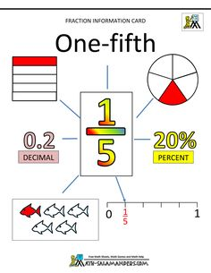fraction information cards fifths 1