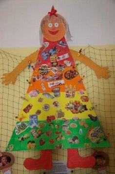34 Ideias para trabalhar Alimentação, pirâmide alimentar, alimentação saudável - Aluno On Preschool Food, Preschool Activities, Healthy Eating Schedule, Smoker Cooking, Cooking Oil, Human Body Activities, Work Meals, Paper Dolls Printable, Food Pyramid