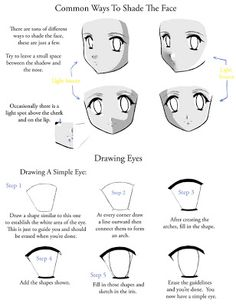 How to draw cute anime faces step by step