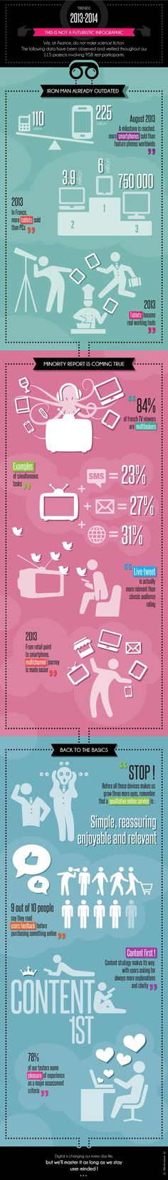 2013 - 2014 Digital Trends    #infographic #DigitalTrends #Internet #Smartphone #technology