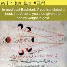 Baghdad history facts - WTF fun facts
