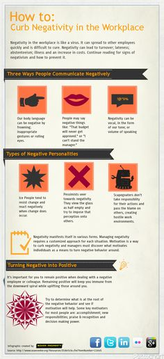 Negativity in the workplace is like a virus. It can spread to other employees quickly and is difficult to cure. This infographic show examples of how negativity presents itself in the workplace and what you can do to become immune to it and help others overcome it.