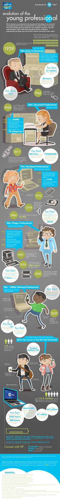 It was only a few short decades ago that cell phones and notebook computers were the stuff of dreams. Take a look back through the history of business professionals and grab some extra facts to discuss around the water coooler. (자세히 보면 많은 정보가 인포그래픽내에 포함이 되어 있네요! ) - http://twitter.com/hellosamyoo http://4sq.com/4sqLOVE