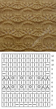 Lace knitting pattern 197