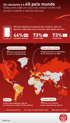 4G Claro Brasil - A melhor internet 4G