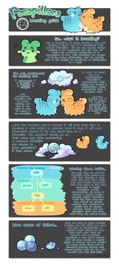 Pacapillars - Breeding Guide by toripng.deviantart.com on @DeviantArt