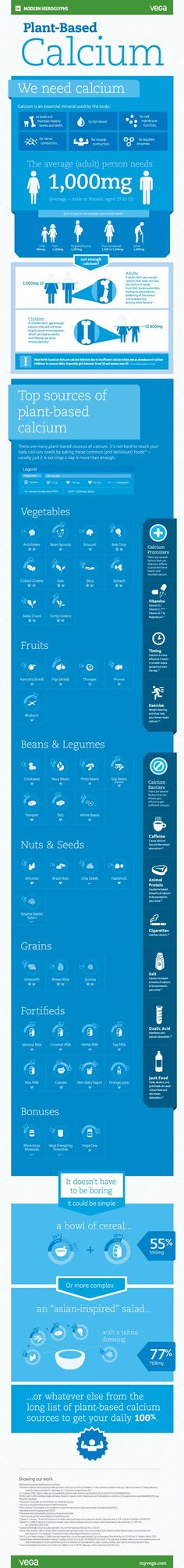 Top Sources of Calcium for Vegans (Infographic)