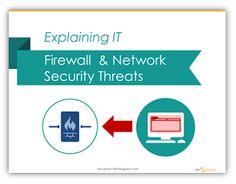 Presentation Slide Design Ideas Blog: Illustrating IT schema: Firewall and Network Secur...