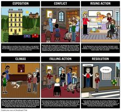 The Westing Game Plot Diagram - Students can create a storyboard capturing the narrative arc in a work with a six-cell storyboard containing the major parts of the plot diagram. For each cell, have students create a scene that follows the story in sequence using: Exposition, Conflict, Rising Action, Climax, Falling Action, and Resolution.