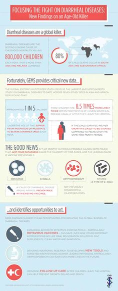 INFOGRAPHIC: New findings and opportunities to act from the largest-ever diarrhea study.