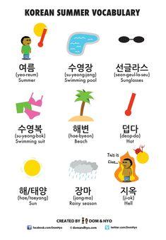 Korean Language 702491241855651897 - Korean Summer Vocabulary Source by melineeyoonjimi Korean Words Learning, Korean Language Learning, Spanish Language, Italian Language, German Language, Japanese Language, French Language, Learn Basic Korean, How To Speak Korean