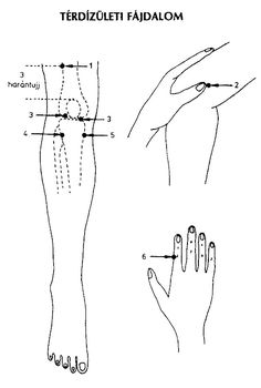 térdízületi fájdalom Self Massage, Acupressure, Tai Chi, Arthritis, Healthy Living, Health Fitness, Medicine, Therapy, Healthy Life