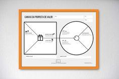 Quadro Branco Personalizado - Modelo Canvas Prosposta de Valor