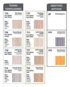 Wella Color Charm Pale Ash Blonde/Silver Lady Hair Toner 2 - All For Hair Color Trending Light Ash Blonde, Ash Blonde Hair, Blonde Hair Toner, Best Blonde Toner, Silver Hair Toner, Toning Blonde Hair, Pale Blonde, Wella Toner Chart, Wella Hair Color Chart