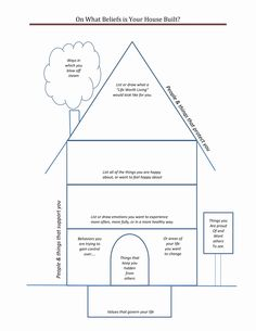 DBT House-I made a more user friendly version for all who may be interested. One… DBT House-I made a more user friendly version for all who may be interested. One has instructions, and the other is blank. Group Therapy Activities, Therapy Worksheets, Counseling Activities, School Counseling, Social Work Activities, Social Work Worksheets, Counseling Worksheets, Coaching, Mental Health Counseling