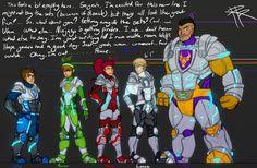 NK Armor chart by RRproAni on DeviantArt