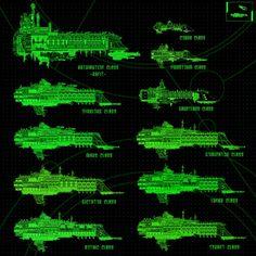 Imperial Fleet Roster  - Battlefleet Gothic