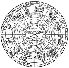 Astrology for Beginners Classes in Wilton, CT   Continuing ...
