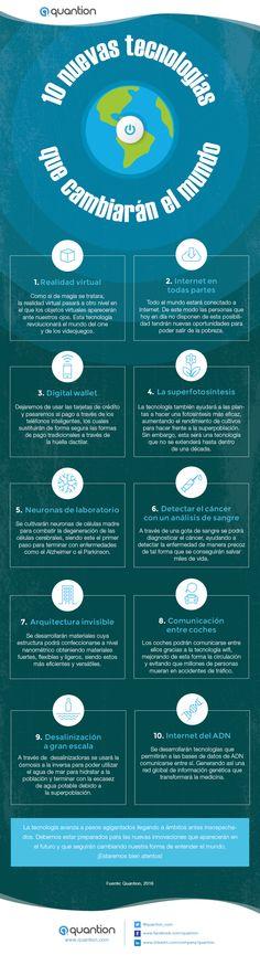 Hola: Una infografía con 10 nuevas tecnologías que cambiarán el Mundo. Vía Un saludo