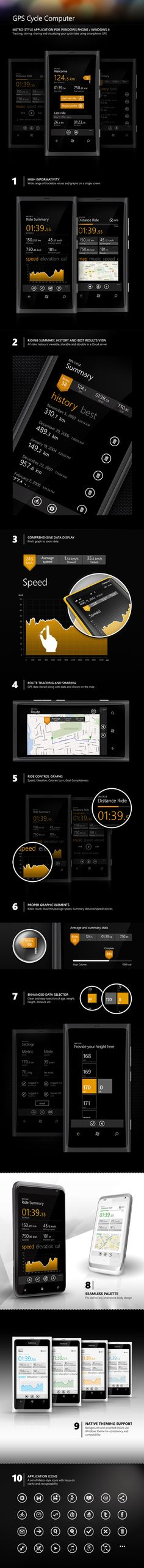 GPS Cycle (Metro application) by Alexey Tcherniak, via #Behance #Mobile