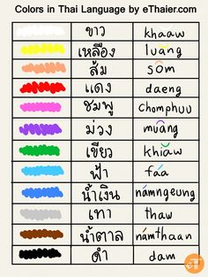 thai language - Google Search