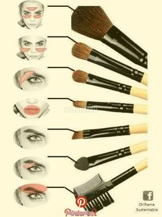 Maquillage /make up Paint brushes Wedding Flowers: Helpful Tips For Doing It Yourself Flowers play a Contour Makeup, Eyebrow Makeup, Skin Makeup, Make Up Kits, Makeup Brush Uses, Eye Makeup Tips, Makeup Guide, Make Up Tutorial Contouring, Makeup Order