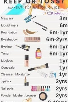 Worst Beauty Choice: Makeup Mistakes You Avoid .-Schlimmste Schönheitswahl: Make-up-Fehler, die Sie vermeiden müssen Worst Beauty Choice: Makeup Mistakes You Must Avoid error to # Worst # Beauty choice - Makeup Tricks, Makeup Tutorials, Makeup Products For Beginners, Make Up Products, Makeup Tutorial For Beginners, Make Up Guide, How To Make, Beauty Secrets, Beauty Hacks