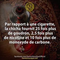 Par rapport à une cigarette, la chicha fournit 25 fois plus de goudron, 2,5 fois plus de nicotine et 10 fois plus de monoxyde de carbone.   Saviez Vous Que?   Tous les jours, découvrez de nouvelles infos pour briller en société !