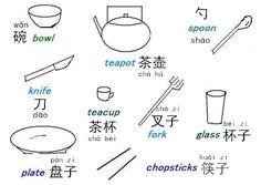 #tableware in #Chinese 餐具 cān jù
