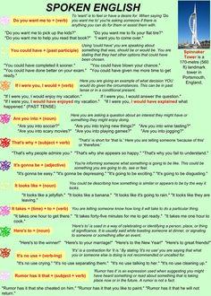 English language learning, english learning spoken, learn english speaking, learn english for free Learn English Speaking, English Learning Spoken, Learn English Grammar, English Writing Skills, English Vocabulary Words, Learn English Words, English Phrases, English Language Learning, Education English