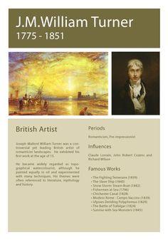 Artist Info William Turner