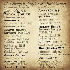 40 Blessings to Pray for your Marriage Reference
