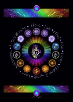 "Sacred Chakra Wheel by Sacred Healing Signature.- Use this Chart to balance all of the 8 Chakras.  The word ""Chakra""  is from Sanskrit, the ancient language of India in which mostr religious and spiritual literature was written. Chakra literally means ""wheel"" or ""disc"".  The chakras are interpreted as wheels of light energy running up the center of the body, parallel to the spinal column.  They are positioned between the base of the spine and the crown of the head. As these wheels spin…"