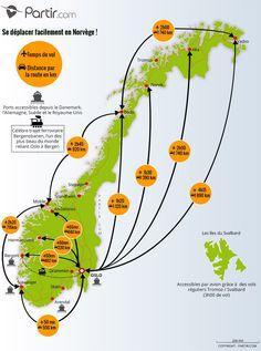Carte des trajets NORVEGE