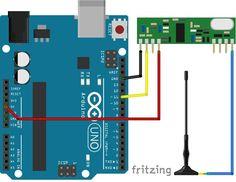 Vue prototypage du montage de démonstration de la bibliothèque Arduino VirtualWire (partie récepteur)