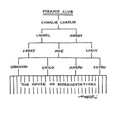 Pyramid Club - New Yorker Cartoon Premium Giclee Print by Henry Martin at AllPosters.com