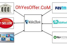 Wallet2Bank - Get Rs.25 On Sign up and Rs.10 per Referral