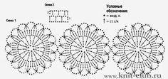 ˙·٠•●♥ Стильное вязание♥●•٠·˙ | VK
