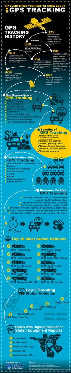 gps tracking history iphone