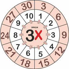 Math Resources, Math Activities, Grade 6 Math, Math Sheets, Math Projects, Maths Puzzles, Phonics Worksheets, Math Numbers, Math Classroom