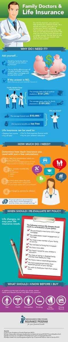 Infographic: Why doctors need life insurance
