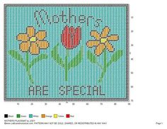 Mothers are special