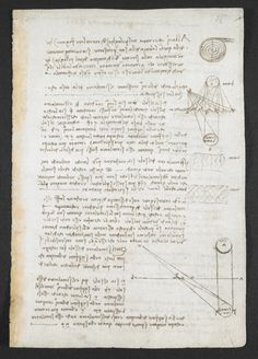 f. 25 Notes and diagrams