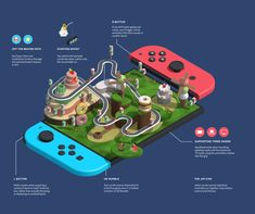 Level Up on Behance by Jing Zhang Web Design, Game Design, Layout Design, Graphic Design, Isometric Art, Isometric Design, Design Thinking, Game Art, 3d Cinema