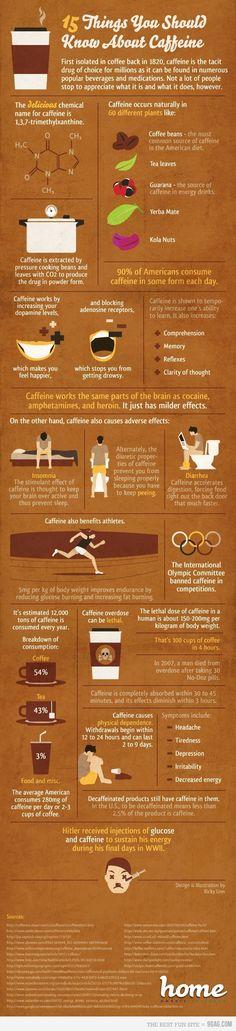15 Coisas que Você Deveria Saber Sobre a Cafeína // 15 Things You Should Know About Caffeine