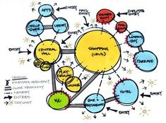 conceptual campus bubble diagram - Google Search