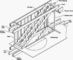 cmu block wall first floor above basement Straight Stairs, Flooring For Stairs, Attic Staircase, Stair Landing, Floor Framing, Steel Beams, Basement Walls, Block Wall, Attic Rooms