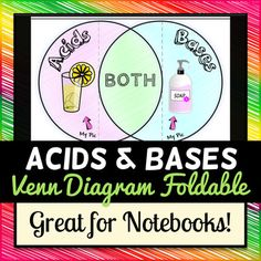 Physical & Chemical Changes - Venn Diagram Foldable - Great for ...