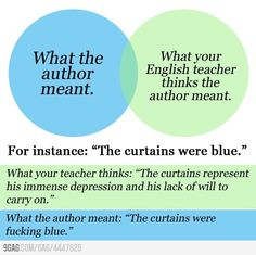 What the author meant vs What your English teacher thinks the author meant.